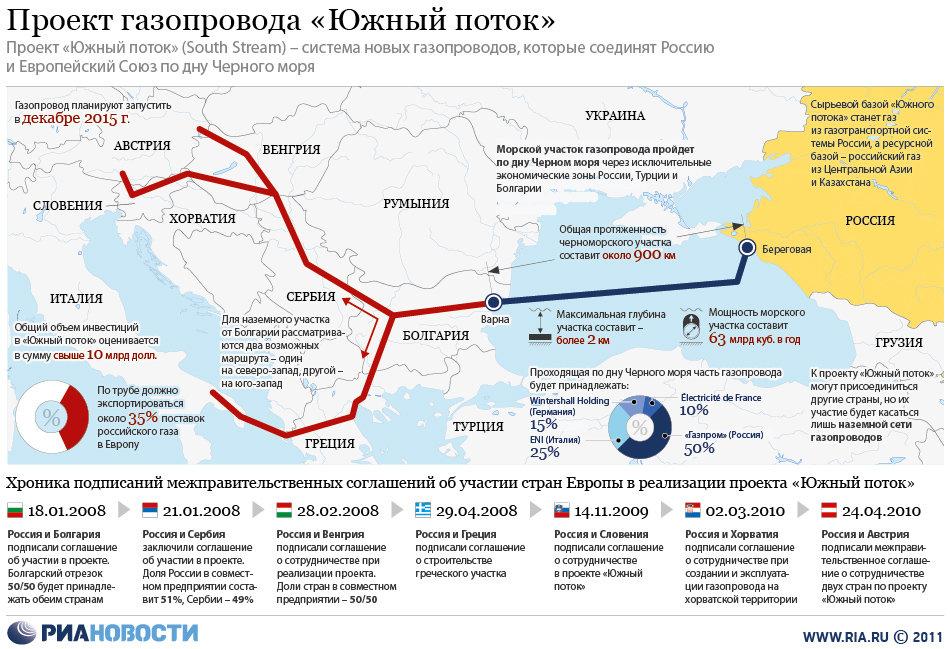 Cтарт проекта расширения Южнокавказского газопровода состоится 20 сентября